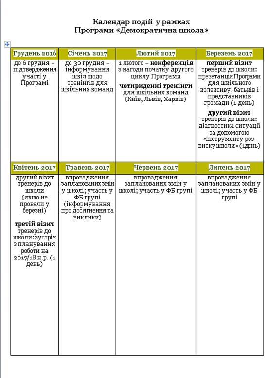 http://sarny-lyceum.edukit.rv.ua/files2/images/demokratichna_shkola/%D0%A0%D0%B8%D1%81%D1%83%D0%BD%D0%BE%D0%BA2.jpg?size=10